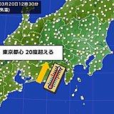 東京都心 今年初めて20度超える