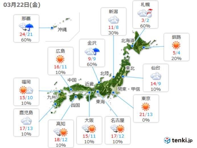 22日(金)の天気