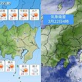 22日関東 昼間はコートいらず でも夜は朝より寒い