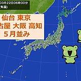 22日6時の気温 「5月並みの暖かさ」続出