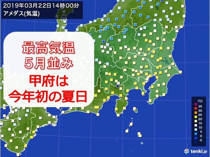 関東甲信で気温上昇 5月並みに 甲府は今年初の夏日