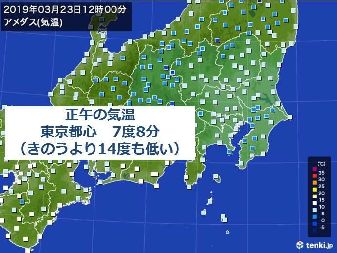 関東 真冬の寒さ きのうより15度くらいも低い