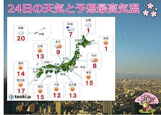24日 西・東日本は春らしく 北は冬の名残で銀世界