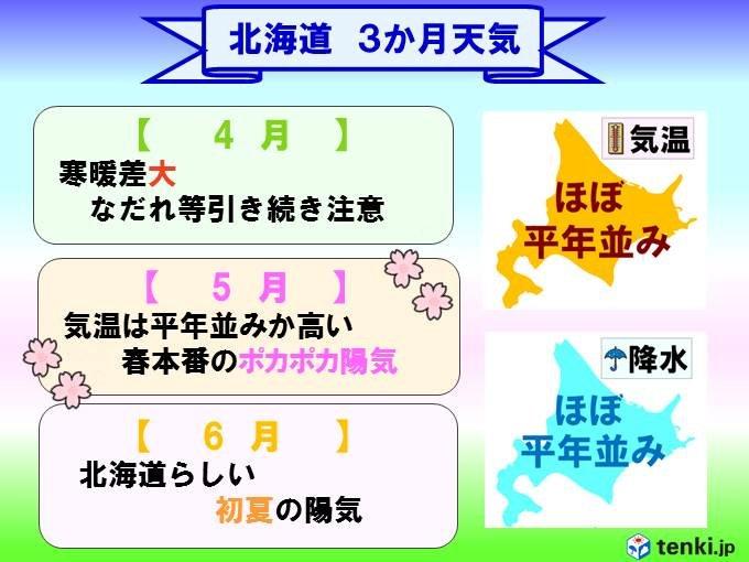 北海道の3か月 順調に春から初夏へ