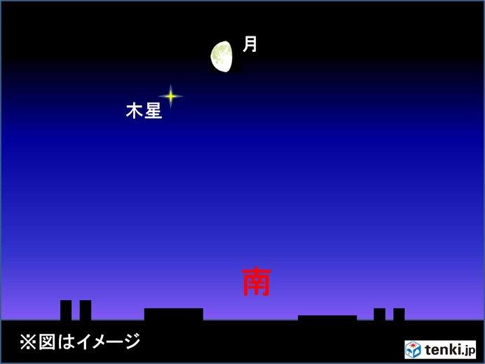 あす27日明け方 月と木星 今年度最後の共演