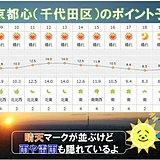 東京都心 晴天マークに隠れる雨や雷雨