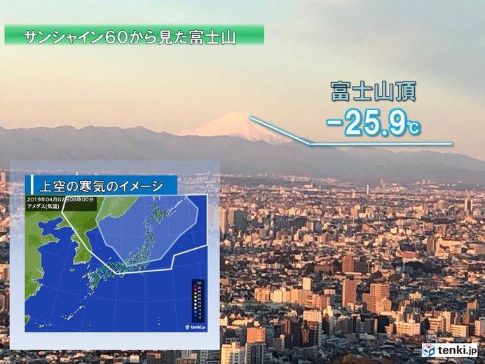 富士山頂 -25度 4月としては18年ぶり
