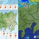 3日の関東 冷えた空気、強めの北風で更に寒い
