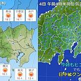4日の関東 寒さ和らぐ 春らしい陽気に