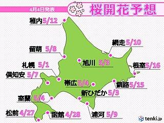 北海道 サクラの開花予想