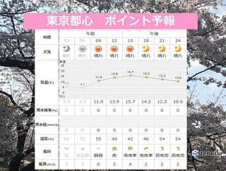 東京都心 寒さ解消 夜桜にも良さそう