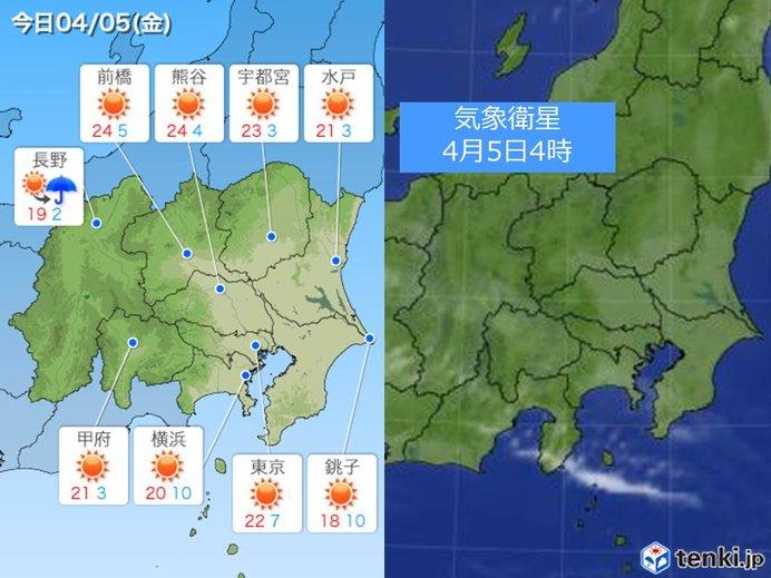 5日関東 今年初の「夏日」か 花散らしの南風に注意