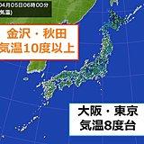 5日 秋田や金沢 東京や大阪より暖かい朝
