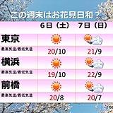 関東の週末 お花見満喫 ただ日曜は雨降り出す所も?