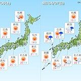 土日の天気 強風注意 日曜の雨いつどこで降る