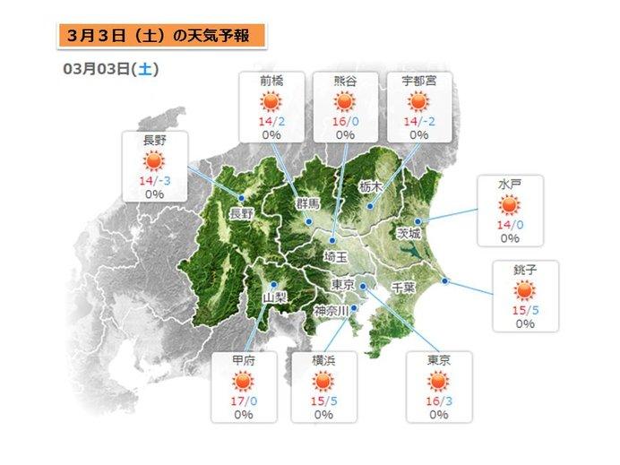3日(土)の天気