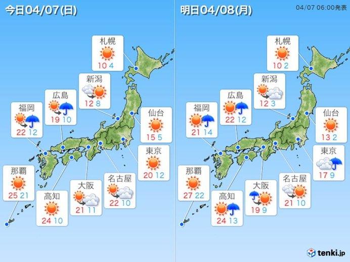 7日は日本海側で不安定 8日は関東で雨や雷雨