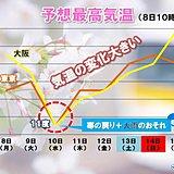週間 次の低気圧が接近 大雨のおそれ 寒の戻りも