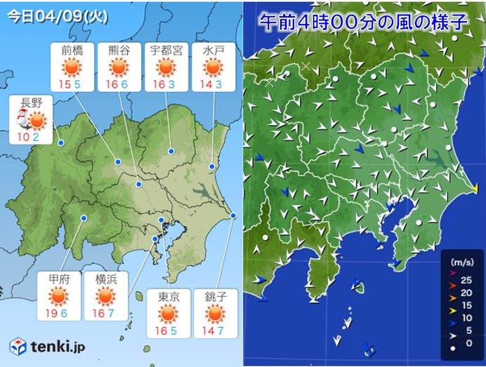 9日 関東 晴天 日差しの温もり奪う冷たい北風