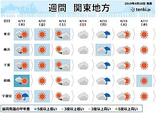 関東週間 金曜まで空気ヒンヤリか