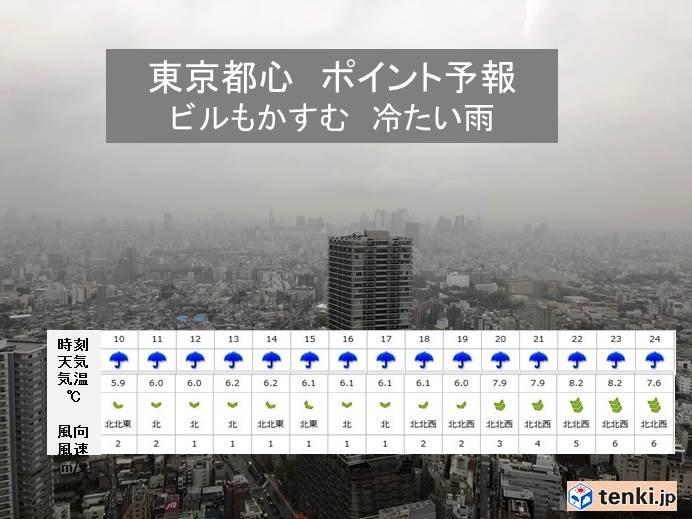 都心 10日ビルもかすむ冷たい雨