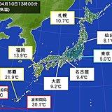 日本列島 季節が入り乱れ 冬と春 そして夏が同居