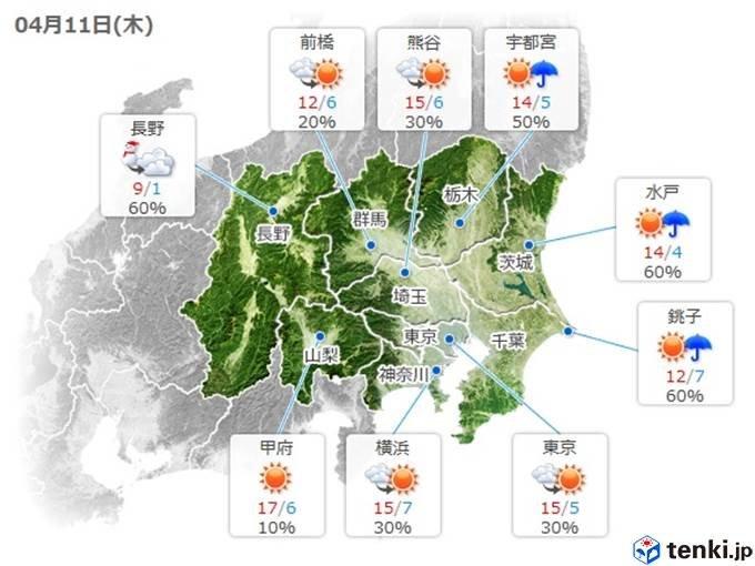 木曜は日差し戻るも、冷たい北風