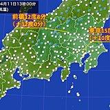関東 気温10度以上アップも 北風強い