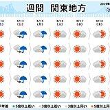 関東週間 土曜「冬物片付け日和」 ただ天気は下り坂