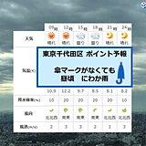 東京都心 騙されないで ランチタイム 急な雨に注意