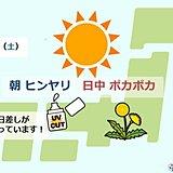土曜日 暖かな日差し 寒暖差と紫外線に気をつけて