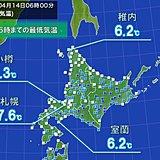 北海道 今年一番の暖かい朝