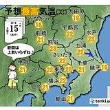 先週冬物が活躍した関東 今度は夏服が出番