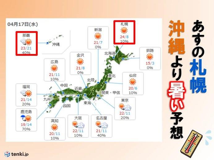 あす那覇より暑い札幌 金曜は北で荒れる 花粉は?