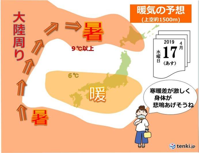 異例の暑さが予想される北海道 原因は大陸周りの暖気