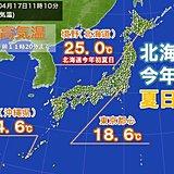 北海道で夏日 那覇より暑い 異例の暑さの原因は?