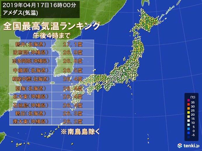 数時間で冬から夏へ?北海道が全国で最も暑く