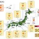 18日は全国的に晴れ 北日本暖かく