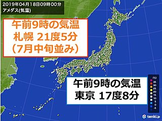 北海道 朝から7月並み すでに札幌が東京より暖かい