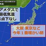 全国的に今年1番暖かい朝 日本海側は気温急降下