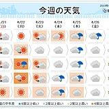 いよいよ平成も残り10日 令和にかけての天気は?