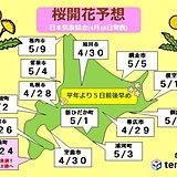 北海道 来週には桜前線上陸へ!