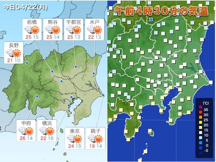 22日 関東 内陸部は夏日 都心も汗ばむほどに