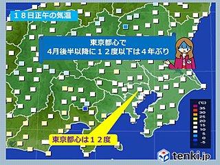 東京 正午12度以下 4月後半で4年ぶり