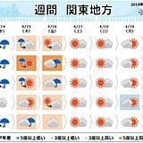 関東の週間 明後日の通勤時は雨の降り方に注意