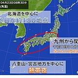 熱帯夜の沖縄 冬日の北海道