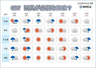 GWの天気 29日から30日は広く雨マークに
