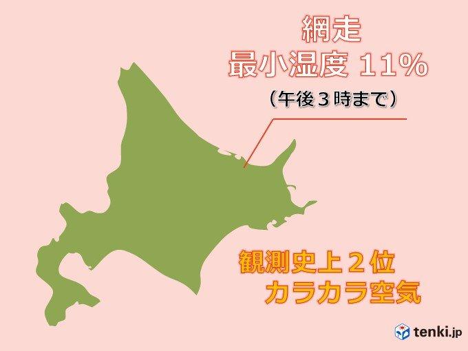 北海道 空気乾燥 火の取り扱い注意!