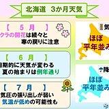 北海道の3か月 春から夏への季節の変わりは例年通り