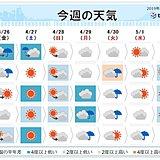 週間 29日~30日は広く雨 西日本で大雨の恐れ